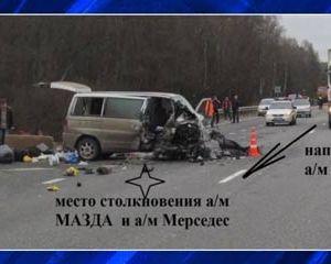 На Смоленщине четыре человека погибли в автомобильной аварии