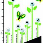 С 1 июля 2012 года вступают в силу новые расценки на ЖКУ